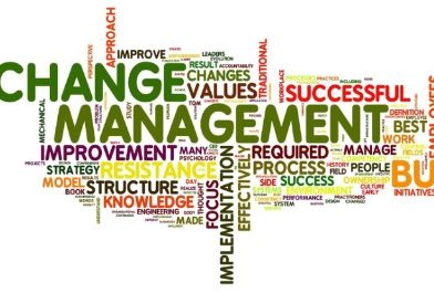Change Management wordclould